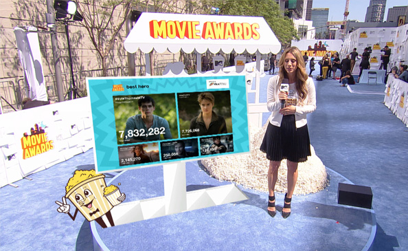 MTV movie awards, virtuals by Stype&Orad